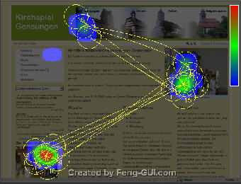 Feng-Gui Analyse